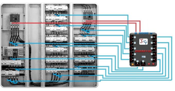 Exemple de mise en place des tores dans une armoire lectrique - Comment cabler une armoire electrique ...